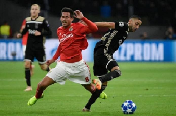 Nhận định, soi kèo Maritimo vs Benfica, 00h00 30/06
