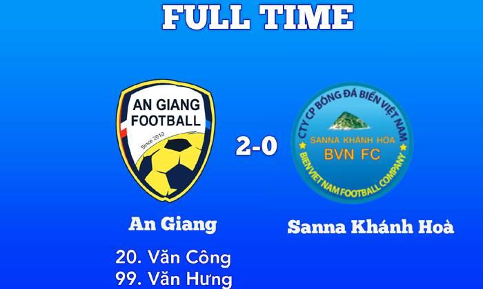 Kết quả bóng đá Hạng Nhất Việt Nam hôm nay 13/7: An Giang 2-0 Khánh Hòa