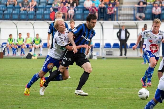Nhận định, soi kèo Inter Turku vs Haka, 22h30 09/08