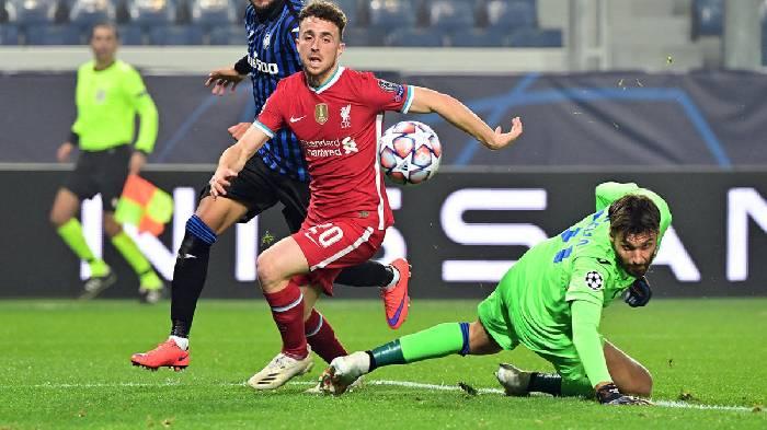Nhận định, soi kèo Liverpool vs Atalanta, 03h00 26/11