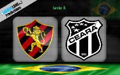 Nhận định, soi kèo Sport Recife vs Ceara, 07h00 09/8