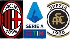 Nhận định, soi kèo AC Milan vs Spezia, 23h00 04/10