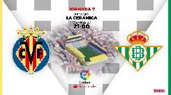 Soi kèo từ sàn châu Á Villarreal vs Betis, 03h00 15/02