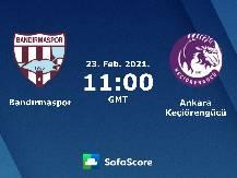 Nhận định, soi kèo Bandirmaspor vs Keciorengucu, 17h30 ngày 23/2